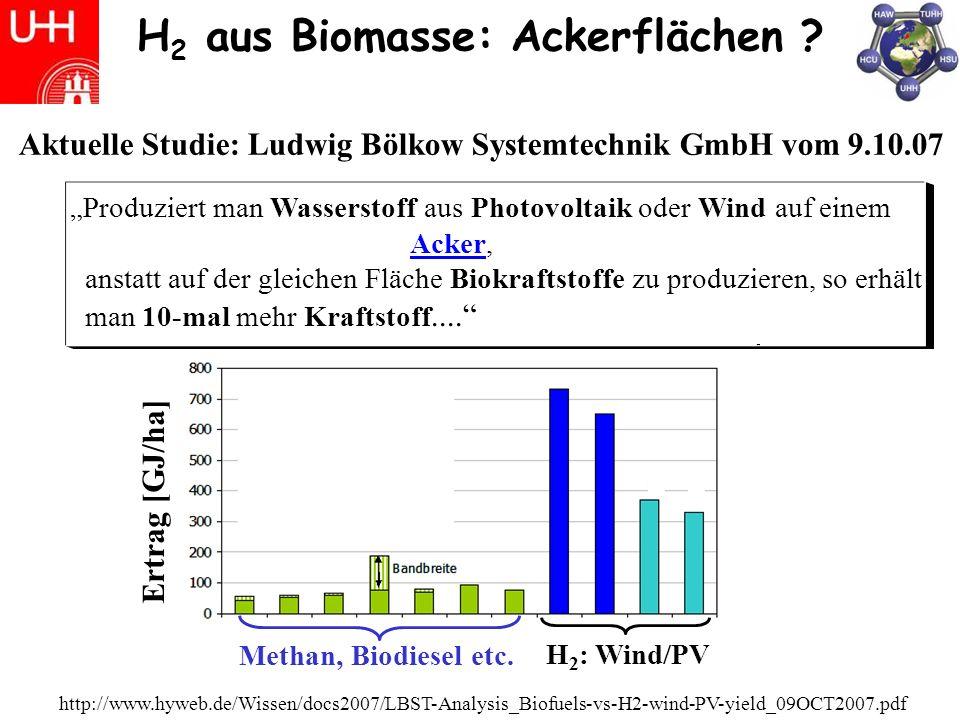 H 2 aus Biomasse: Ackerflächen .