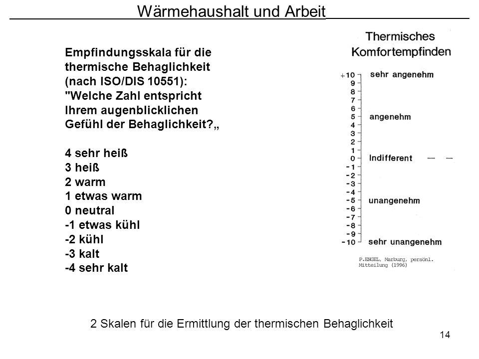 14 Wärmehaushalt und Arbeit ________________________ 2 Skalen für die Ermittlung der thermischen Behaglichkeit Empfindungsskala für diethermische Beha