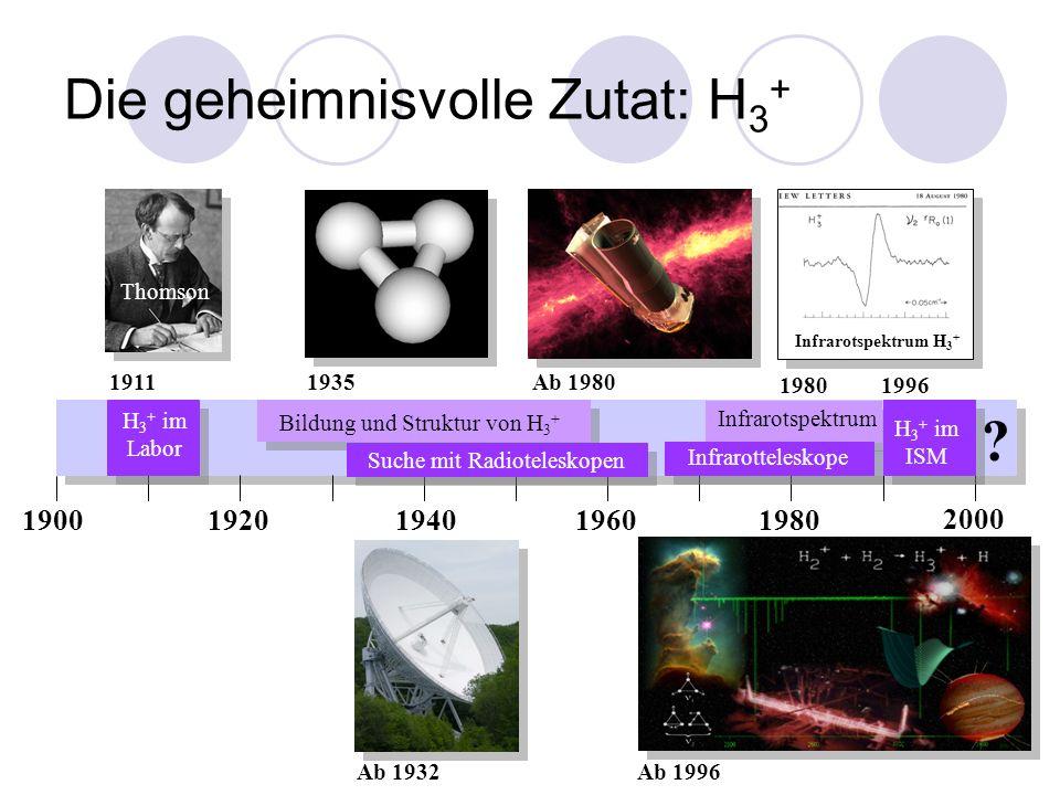 1900 2000 1980192019401960 Die geheimnisvolle Zutat: H 3 + H 3 + im Labor 1996 Infrarotspektrum Bildung und Struktur von H 3 + .