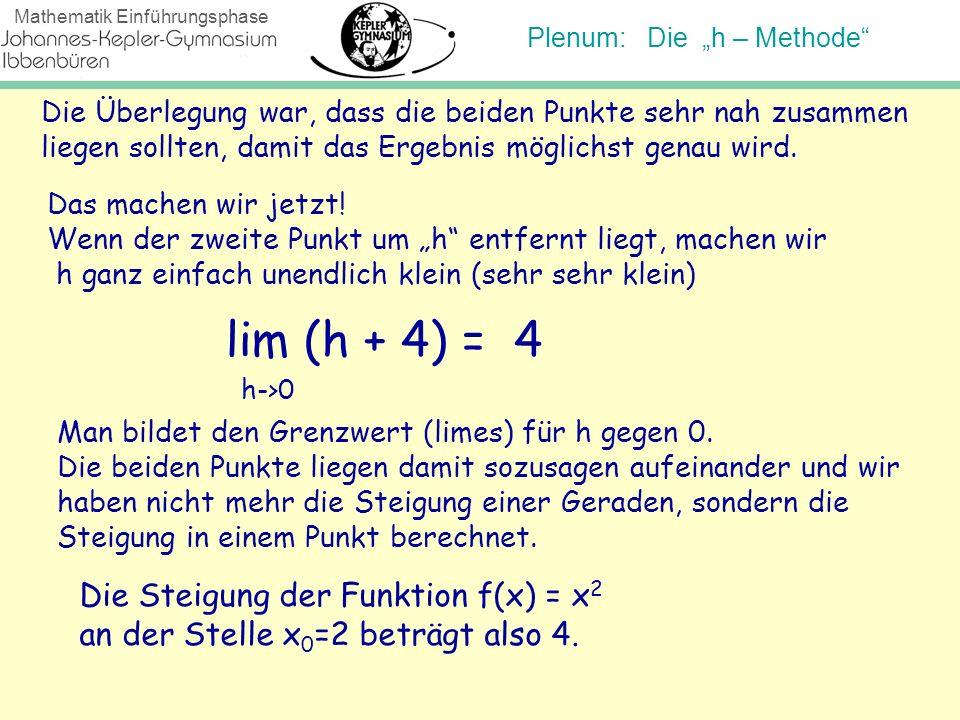 Plenum: Die h – Methode Mathematik Einführungsphase Die Überlegung war, dass die beiden Punkte sehr nah zusammen liegen sollten, damit das Ergebnis mö