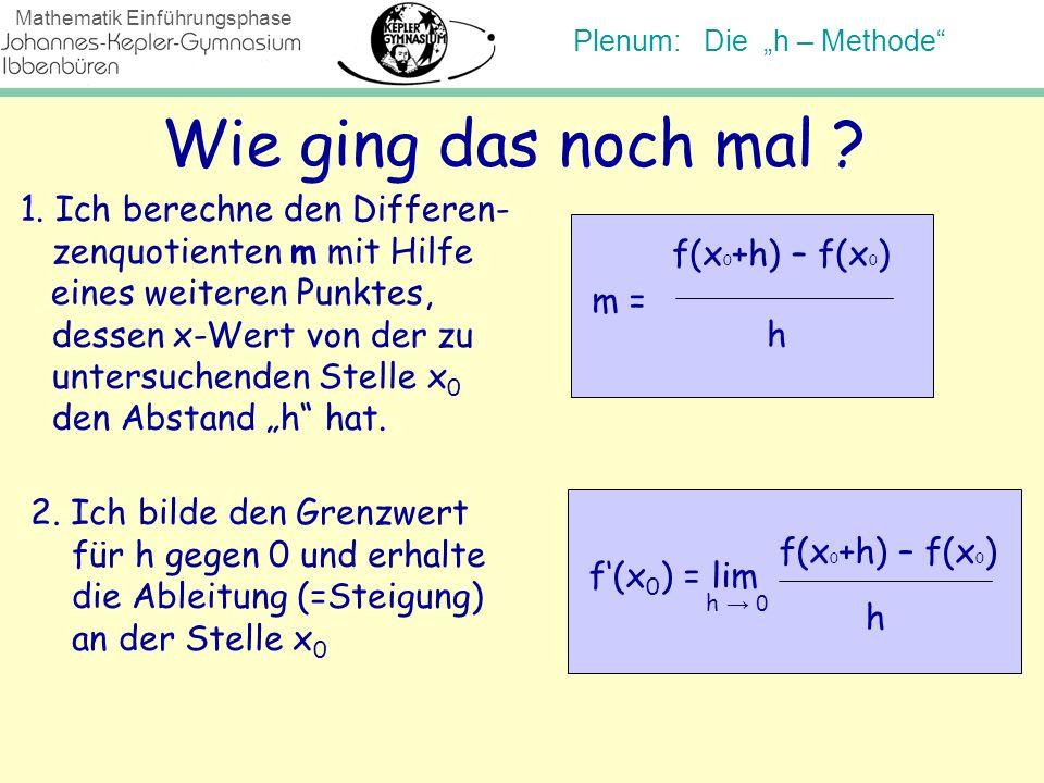 Plenum: Die h – Methode Mathematik Einführungsphase Wie ging das noch mal ? 1. Ich berechne den Differen- zenquotienten m mit Hilfe eines weiteren Pun