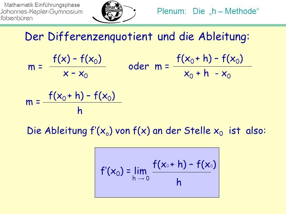 Plenum: Die h – Methode Mathematik Einführungsphase m = f(x) – f(x 0 ) x – x 0 Der Differenzenquotient und die Ableitung: oder m = f(x 0 + h) – f(x 0
