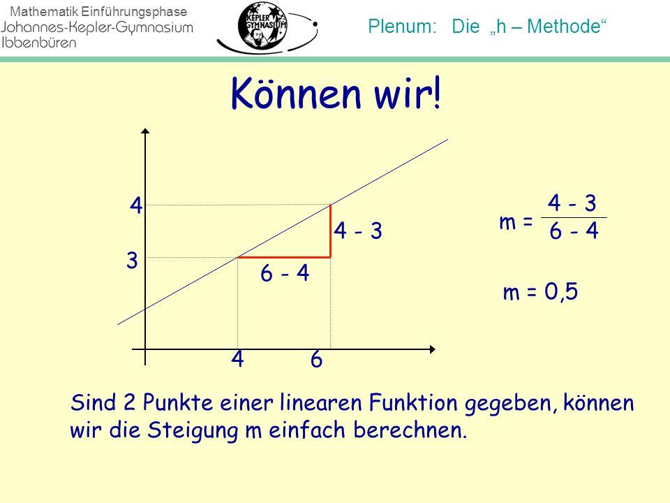 Plenum: Die h – Methode Mathematik Einführungsphase Können wir! 3 4 64 m = 4 - 3 6 - 4 Sind 2 Punkte einer linearen Funktion gegeben, können wir die S