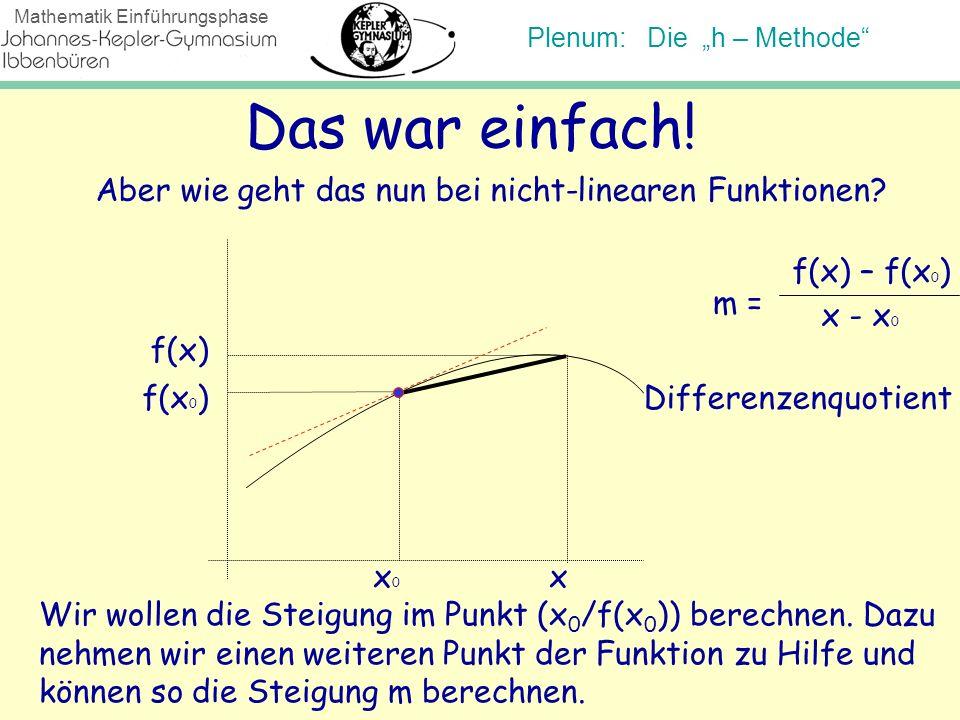Plenum: Die h – Methode Mathematik Einführungsphase Das war einfach! Aber wie geht das nun bei nicht-linearen Funktionen? x0x0 x f(x 0 ) f(x) m = f(x)