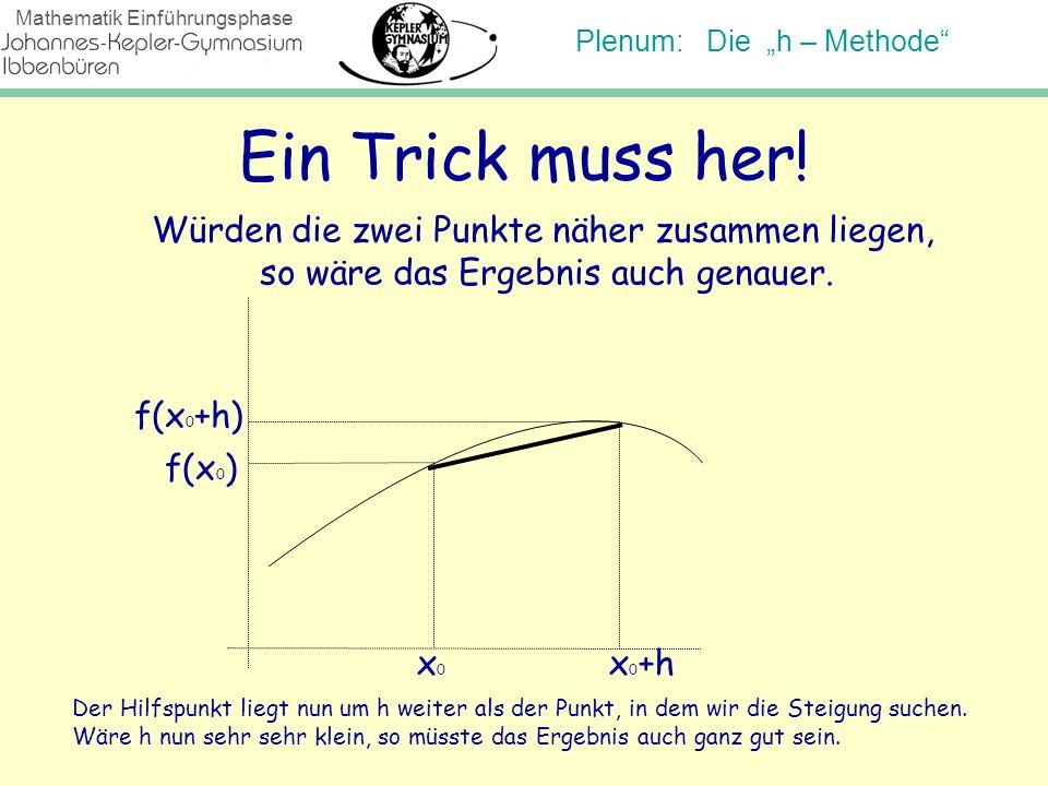 Plenum: Die h – Methode Mathematik Einführungsphase Berechnen wir m, dann sieht das nun so aus: m = f(x 0 +h) – f(x 0 ) x 0 +h - x 0 Wie soll mir das jetzt weiterhelfen???
