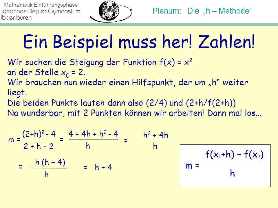 Plenum: Die h – Methode Mathematik Einführungsphase Ein Beispiel muss her! Zahlen! m = (2+h) 2 - 4 m = f(x 0 +h) – f(x 0 ) h 2 + h - 2 = 4 + 4h + h 2