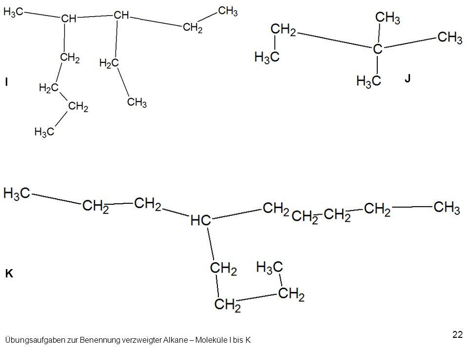 22 Übungsaufgaben zur Benennung verzweigter Alkane – Moleküle I bis K I J K