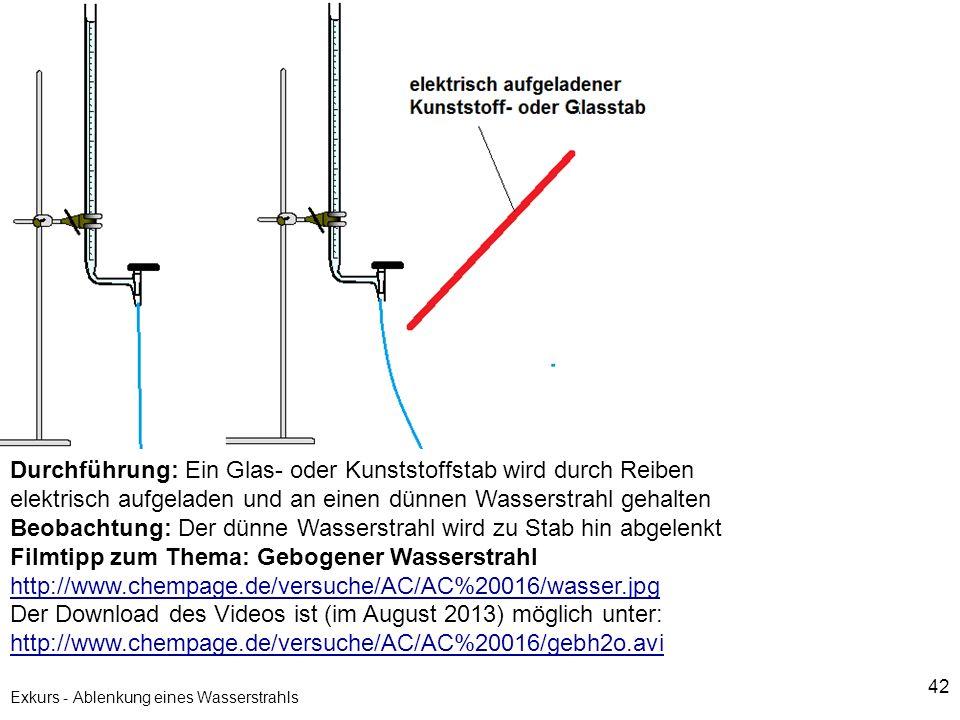 42 Exkurs - Ablenkung eines Wasserstrahls Durchführung: Ein Glas- oder Kunststoffstab wird durch Reiben elektrisch aufgeladen und an einen dünnen Wass