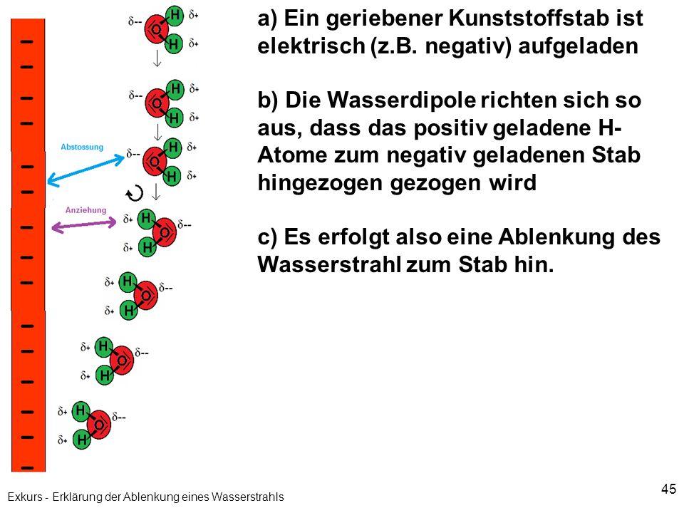 45 Exkurs - Erklärung der Ablenkung eines Wasserstrahls a) Ein geriebener Kunststoffstab ist elektrisch (z.B. negativ) aufgeladen b) Die Wasserdipole