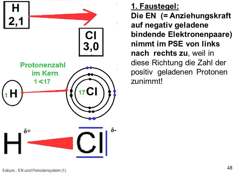 48 Exkurs - EN und Periodensystem (1) 1. Faustegel: Die EN (= Anziehungskraft auf negativ geladene bindende Elektronenpaare) nimmt im PSE von links na