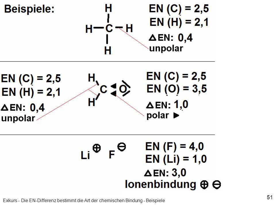 51 Exkurs - Die EN-Differenz bestimmt die Art der chemischen Bindung - Beispiele