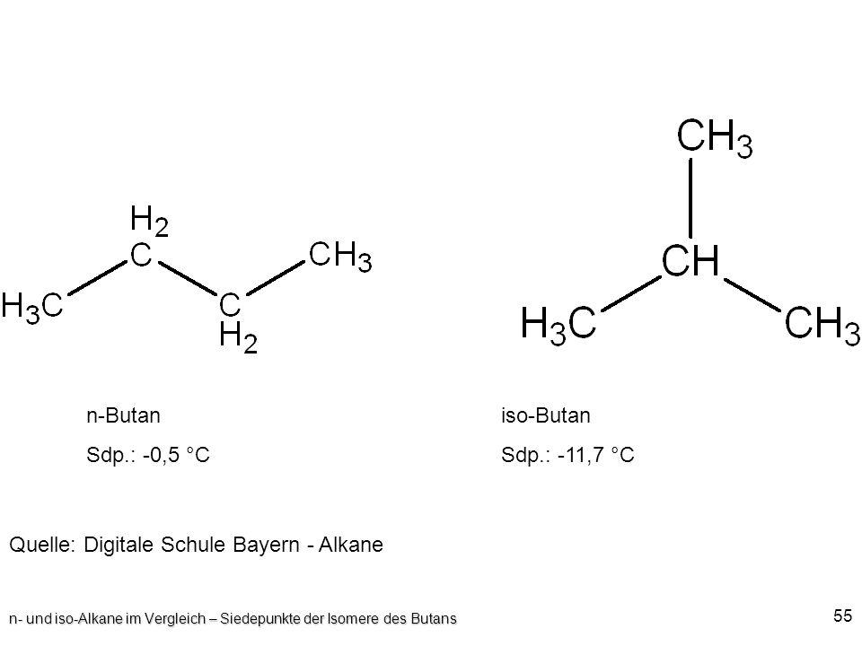 55 n- und iso-Alkane im Vergleich – Siedepunkte der Isomere des Butans n-Butan Sdp.: -0,5 °C iso-Butan Sdp.: -11,7 °C Quelle: Digitale Schule Bayern -