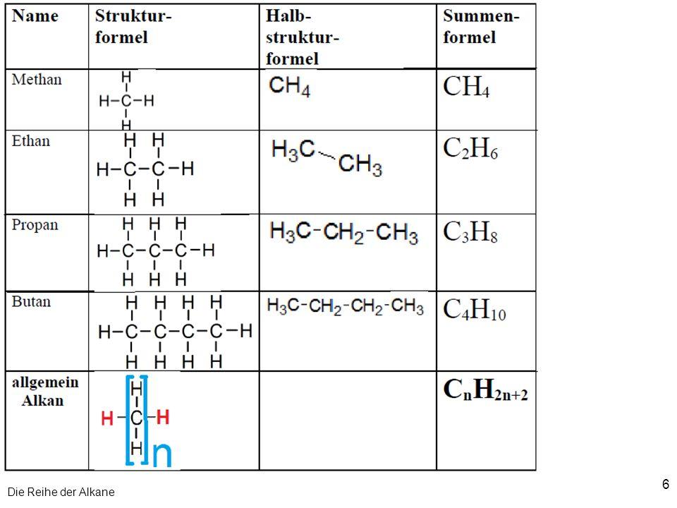 7 Alkane Alkane sind gesättigte Kohlenwasserstoffe, deren Vertreter nur aus den beiden Elementen Kohlenstoff (C) und Wasserstoff (H) bestehen und die keine Mehrfachbindungen enthalten.