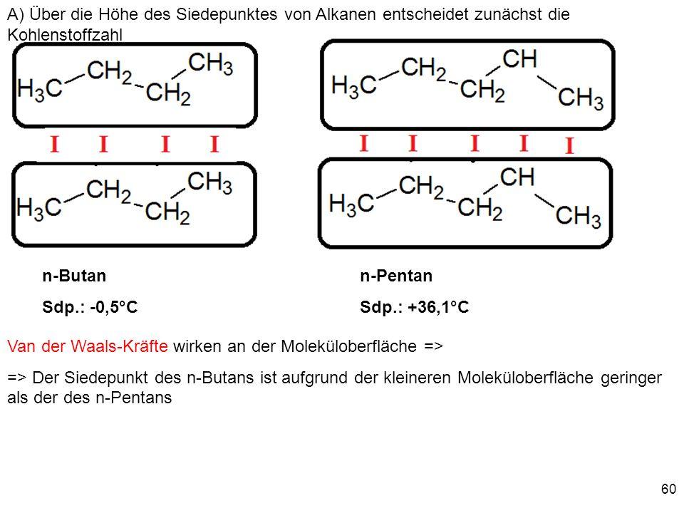 60 Van der Waals-Kräfte wirken an der Moleküloberfläche => => Der Siedepunkt des n-Butans ist aufgrund der kleineren Moleküloberfläche geringer als de