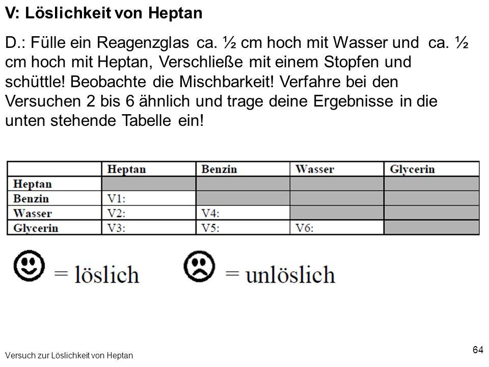 64 Versuch zur Löslichkeit von Heptan V: Löslichkeit von Heptan D.: Fülle ein Reagenzglas ca. ½ cm hoch mit Wasser und ca. ½ cm hoch mit Heptan, Versc
