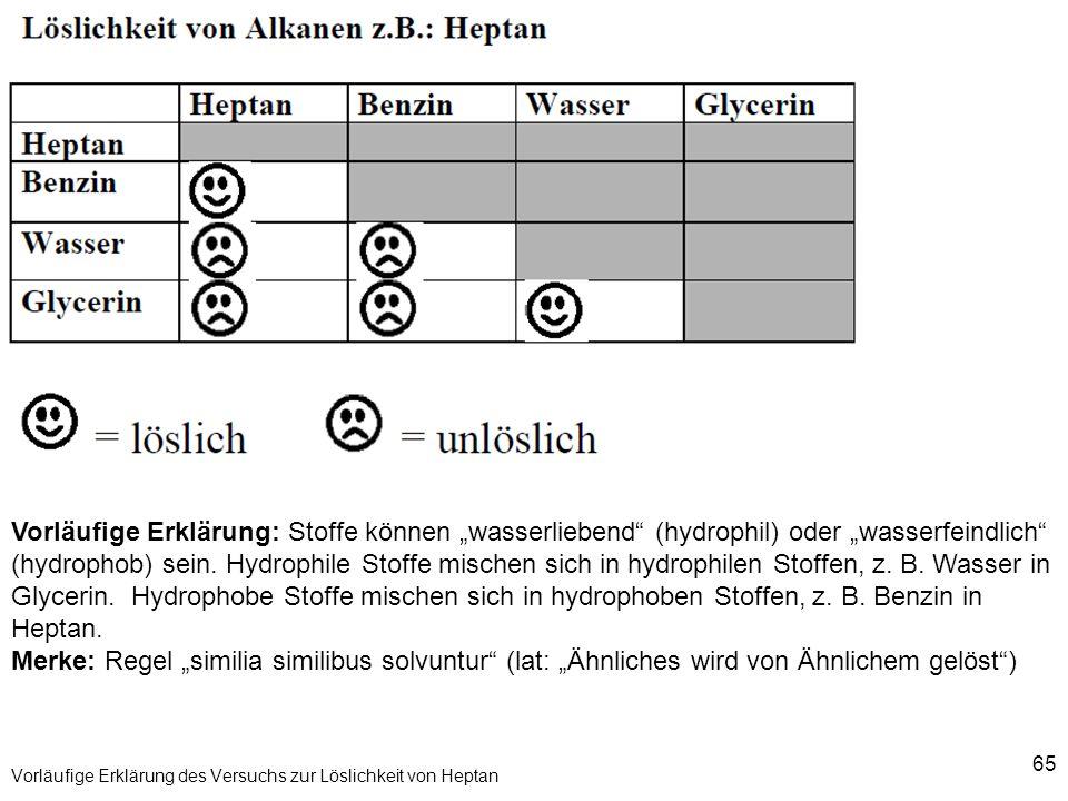 65 Vorläufige Erklärung des Versuchs zur Löslichkeit von Heptan Vorläufige Erklärung: Stoffe können wasserliebend (hydrophil) oder wasserfeindlich (hy