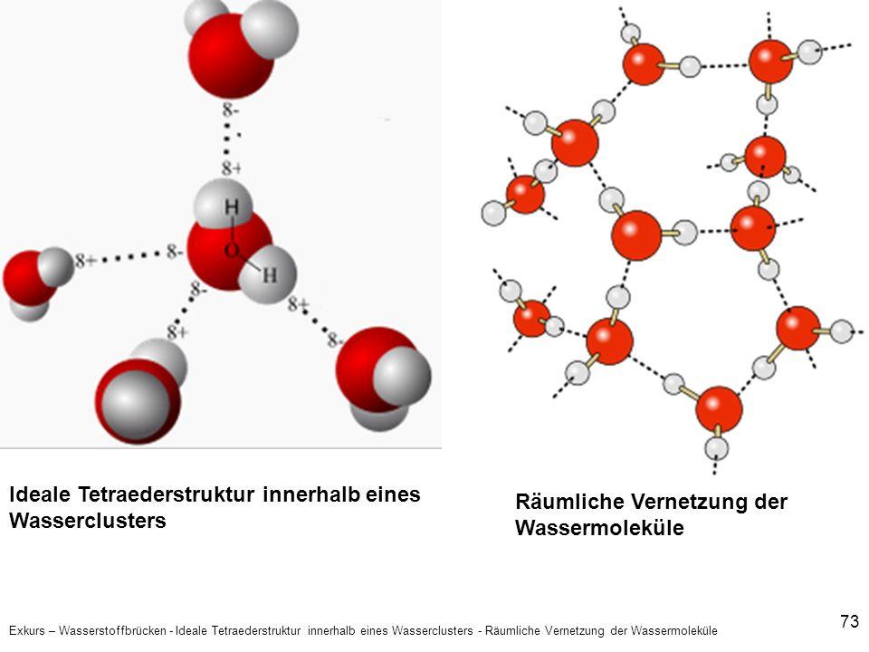 73 Exkurs – Wasserstoffbrücken - Ideale Tetraederstruktur innerhalb eines Wasserclusters - Räumliche Vernetzung der Wassermoleküle Ideale Tetraederstr