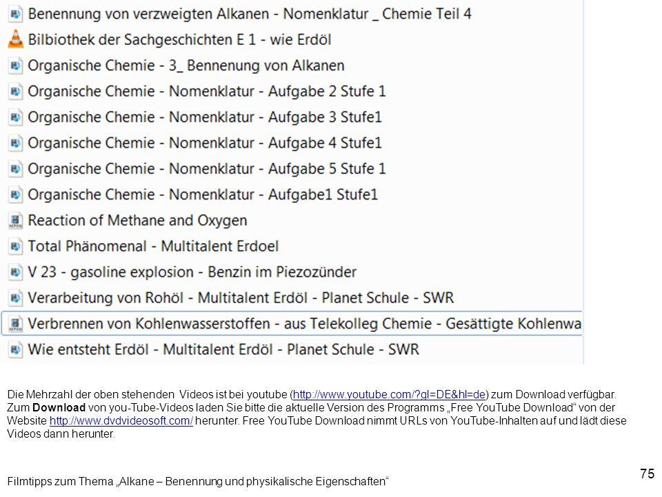75 Filmtipps zum Thema Alkane – Benennung und physikalische Eigenschaften Die Mehrzahl der oben stehenden Videos ist bei youtube (http://www.youtube.c