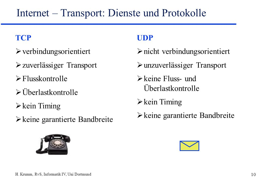 H. Krumm, RvS, Informatik IV, Uni Dortmund 10 Internet – Transport: Dienste und Protokolle TCP verbindungsorientiert zuverlässiger Transport Flusskont
