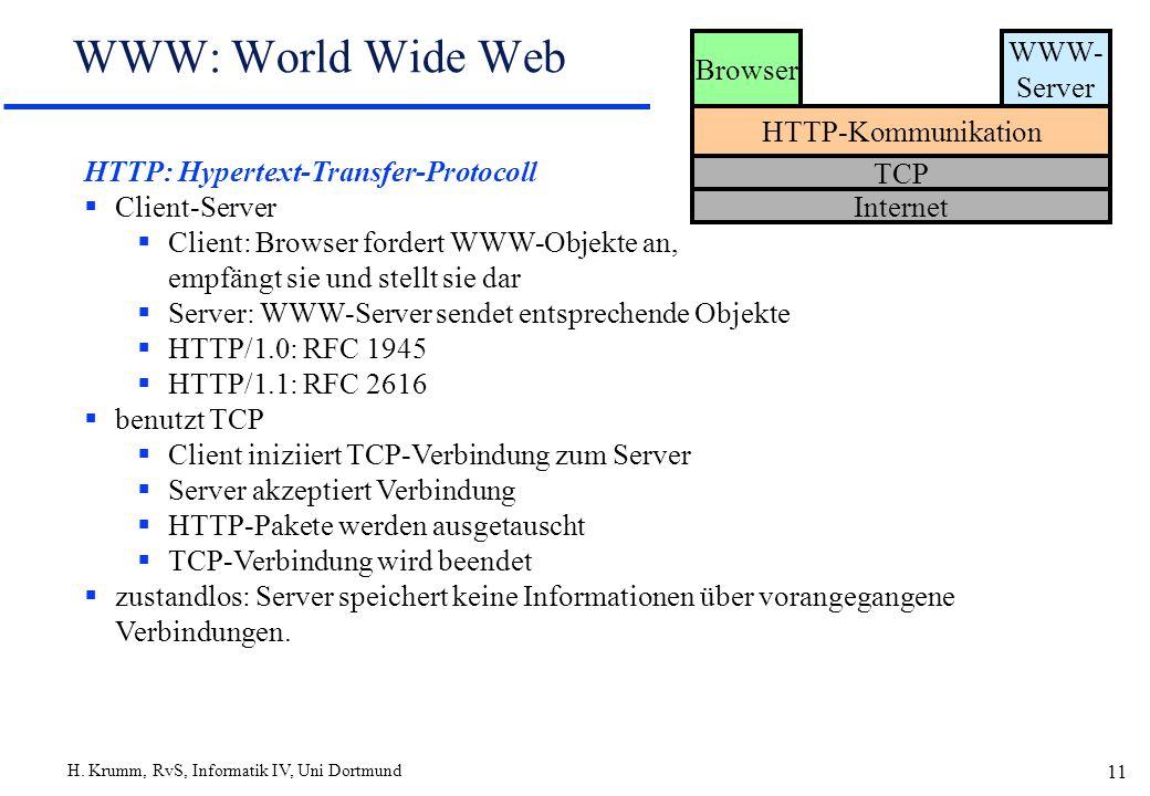 H. Krumm, RvS, Informatik IV, Uni Dortmund 11 WWW: World Wide Web Browser WWW- Server HTTP-Kommunikation TCP Internet HTTP: Hypertext-Transfer-Protoco
