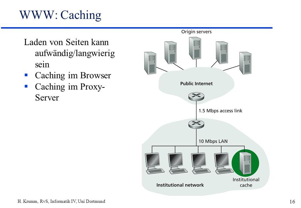 H. Krumm, RvS, Informatik IV, Uni Dortmund 16 WWW: Caching Laden von Seiten kann aufwändig/langwierig sein Caching im Browser Caching im Proxy- Server