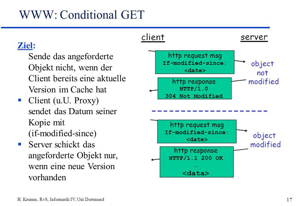 H. Krumm, RvS, Informatik IV, Uni Dortmund 17 WWW: Conditional GET Ziel: Sende das angeforderte Objekt nicht, wenn der Client bereits eine aktuelle Ve