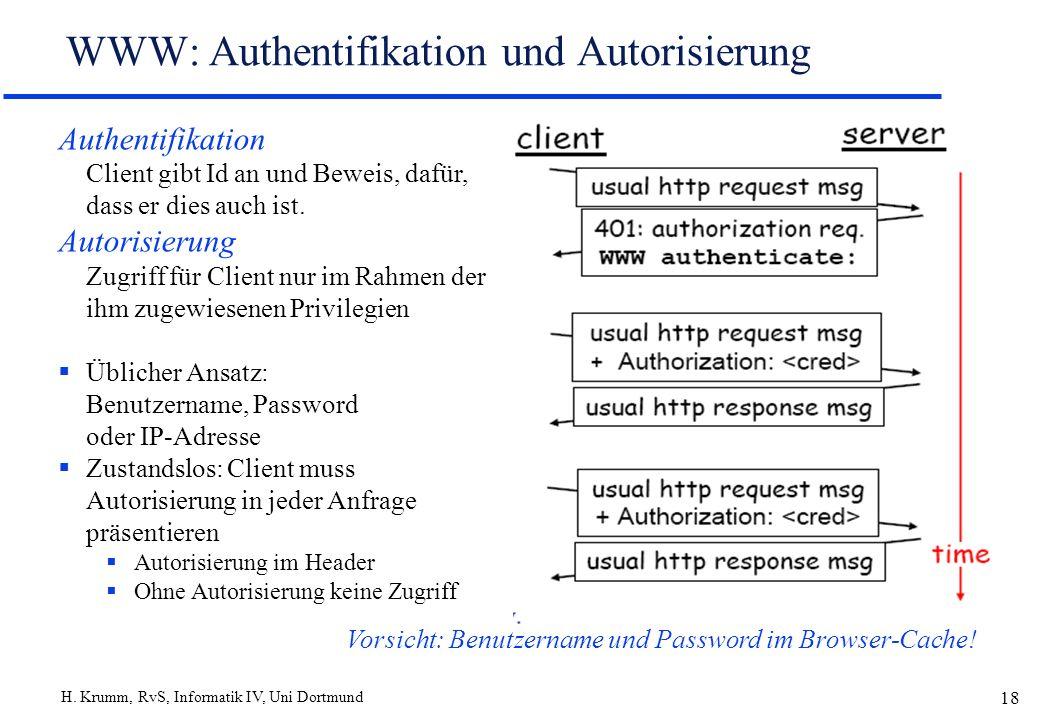H. Krumm, RvS, Informatik IV, Uni Dortmund 18 WWW: Authentifikation und Autorisierung Authentifikation Client gibt Id an und Beweis, dafür, dass er di