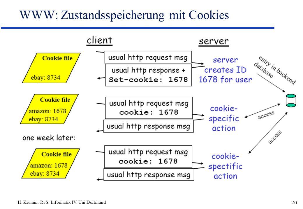H. Krumm, RvS, Informatik IV, Uni Dortmund 20 WWW: Zustandsspeicherung mit Cookies