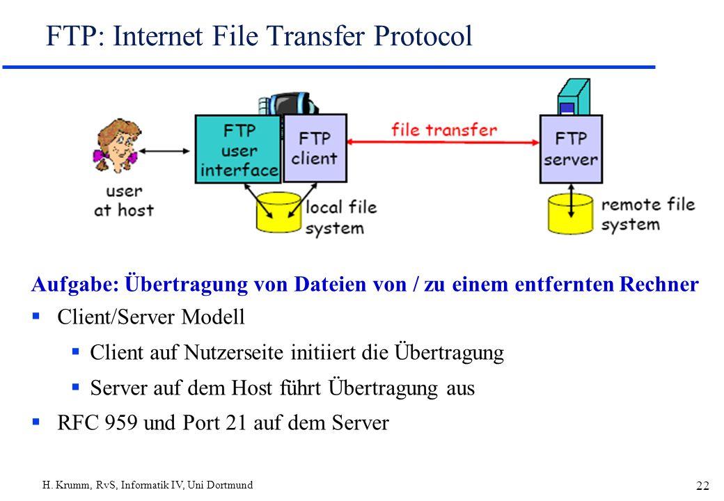 H. Krumm, RvS, Informatik IV, Uni Dortmund 22 FTP: Internet File Transfer Protocol Aufgabe: Übertragung von Dateien von / zu einem entfernten Rechner