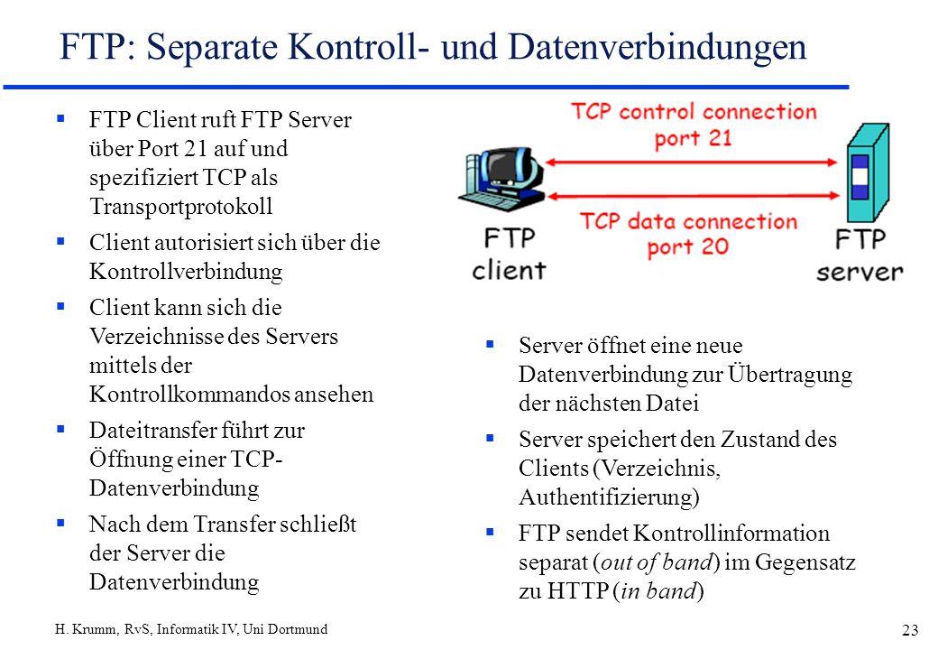 H. Krumm, RvS, Informatik IV, Uni Dortmund 23 FTP: Separate Kontroll- und Datenverbindungen FTP Client ruft FTP Server über Port 21 auf und spezifizie
