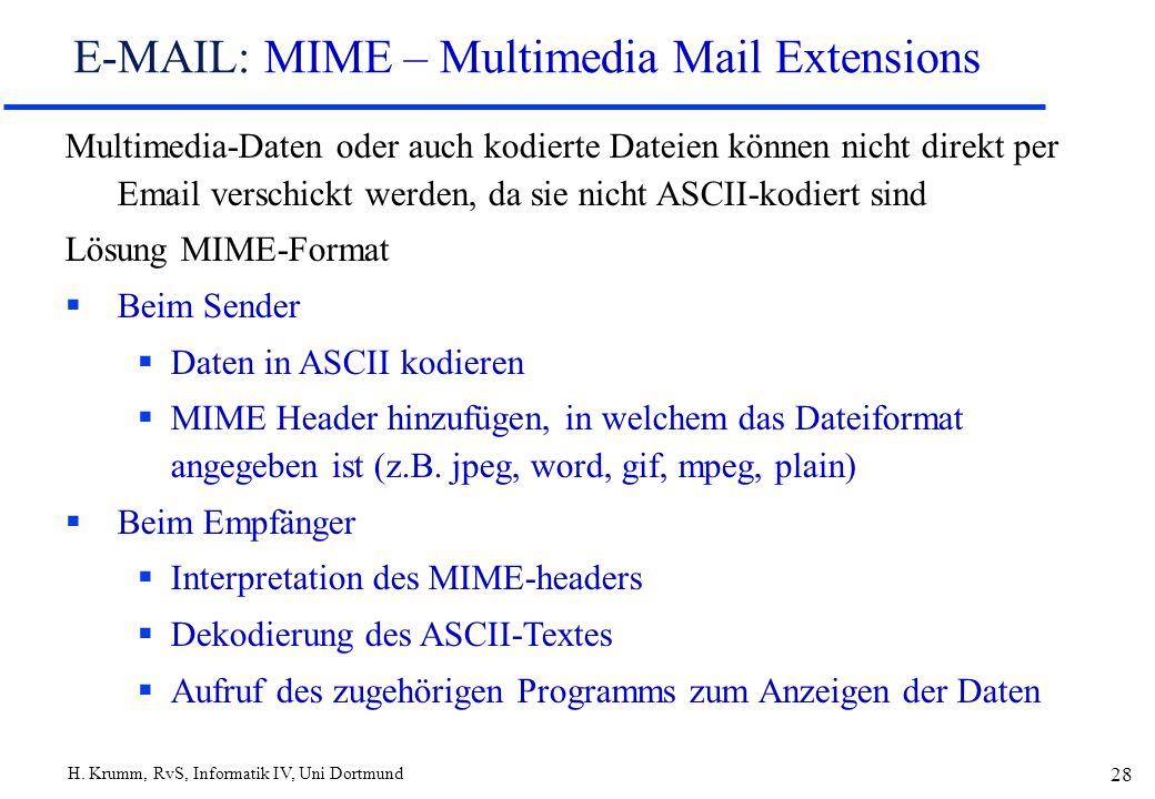 H. Krumm, RvS, Informatik IV, Uni Dortmund 28 E-MAIL: MIME – Multimedia Mail Extensions Multimedia-Daten oder auch kodierte Dateien können nicht direk