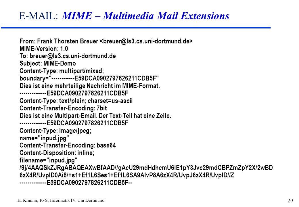 H. Krumm, RvS, Informatik IV, Uni Dortmund 29 E-MAIL: MIME – Multimedia Mail Extensions From: Frank Thorsten Breuer MIME-Version: 1.0 To: breuer@ls3.c