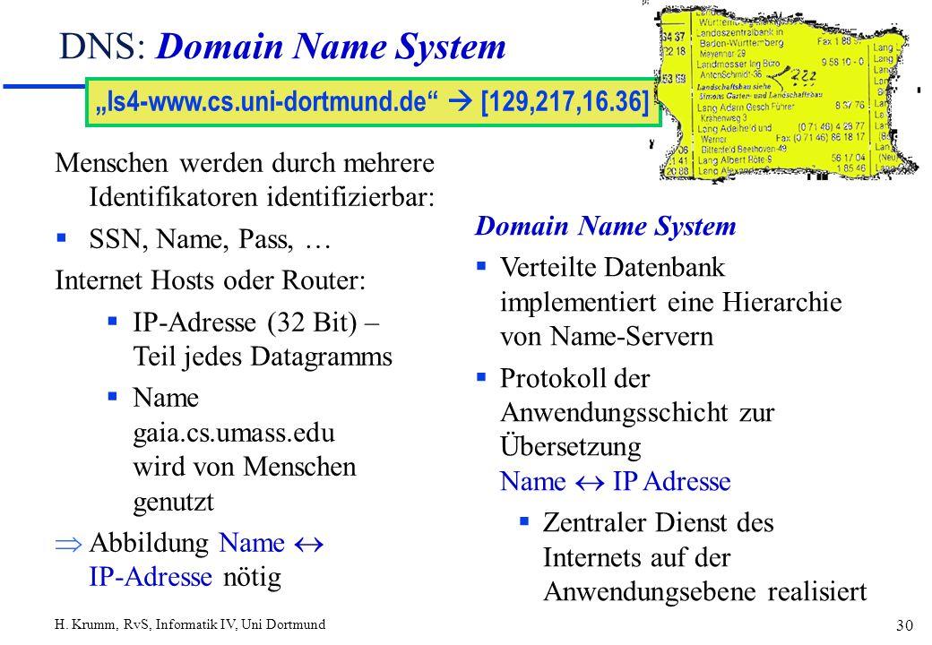 H. Krumm, RvS, Informatik IV, Uni Dortmund 30 DNS: Domain Name System ls4-www.cs.uni-dortmund.de [129,217,16.36] Menschen werden durch mehrere Identif