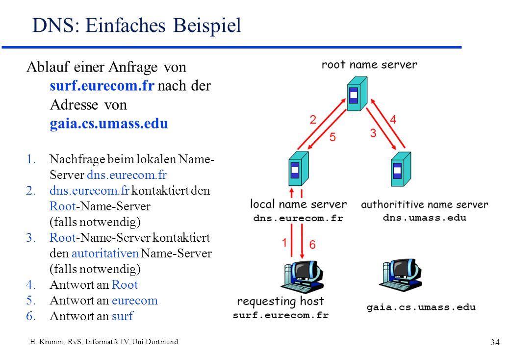 H. Krumm, RvS, Informatik IV, Uni Dortmund 34 DNS: Einfaches Beispiel Ablauf einer Anfrage von surf.eurecom.fr nach der Adresse von gaia.cs.umass.edu