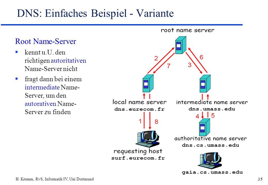 H. Krumm, RvS, Informatik IV, Uni Dortmund 35 DNS: Einfaches Beispiel - Variante Root Name-Server kennt u.U. den richtigen autoritativen Name-Server n