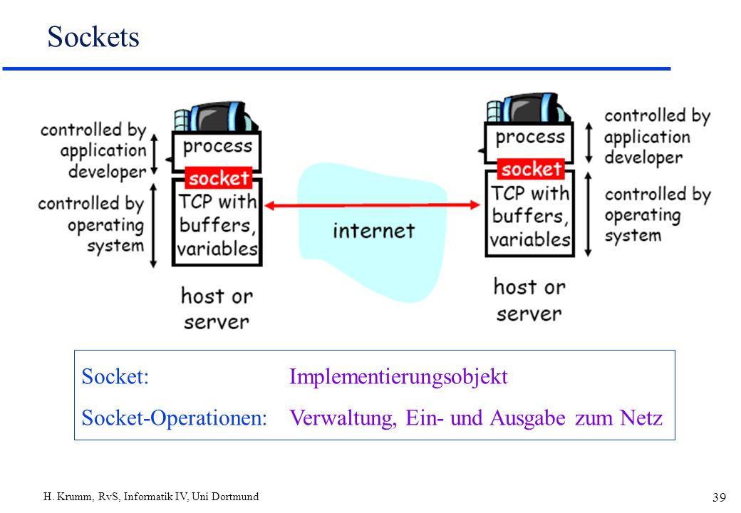 H. Krumm, RvS, Informatik IV, Uni Dortmund 39 Sockets Socket:Implementierungsobjekt Socket-Operationen:Verwaltung, Ein- und Ausgabe zum Netz