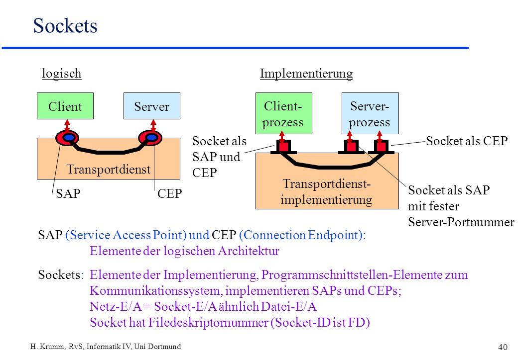 H. Krumm, RvS, Informatik IV, Uni Dortmund 40 Sockets SAP (Service Access Point) und CEP (Connection Endpoint): Elemente der logischen Architektur Soc