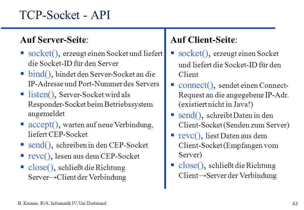 H. Krumm, RvS, Informatik IV, Uni Dortmund 43 Auf Server-Seite: socket(), erzeugt einen Socket und liefert die Socket-ID für den Server bind(), bindet