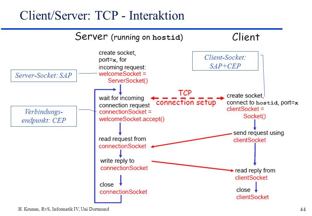 H. Krumm, RvS, Informatik IV, Uni Dortmund 44 Client/Server: TCP - Interaktion Server-Socket: SAP Verbindungs- endpunkt: CEP Client-Socket: SAP+CEP