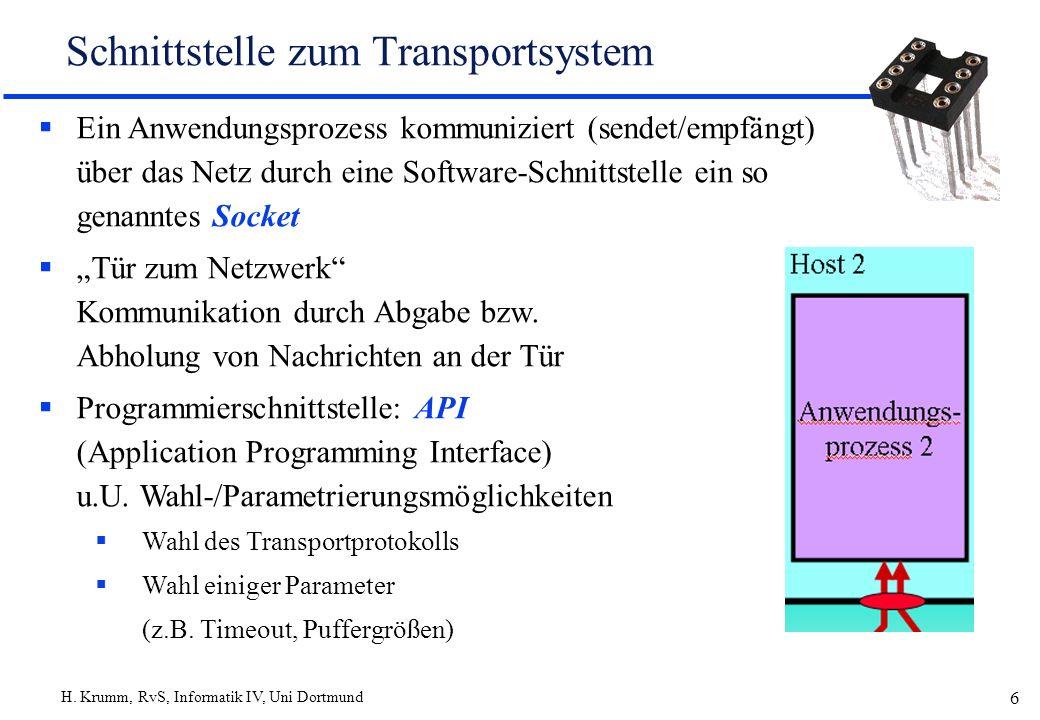 H. Krumm, RvS, Informatik IV, Uni Dortmund 6 Schnittstelle zum Transportsystem Ein Anwendungsprozess kommuniziert (sendet/empfängt) über das Netz durc