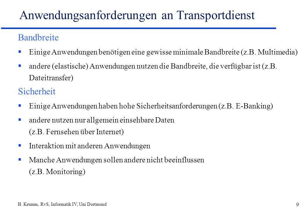 H. Krumm, RvS, Informatik IV, Uni Dortmund 9 Anwendungsanforderungen an Transportdienst Bandbreite Einige Anwendungen benötigen eine gewisse minimale