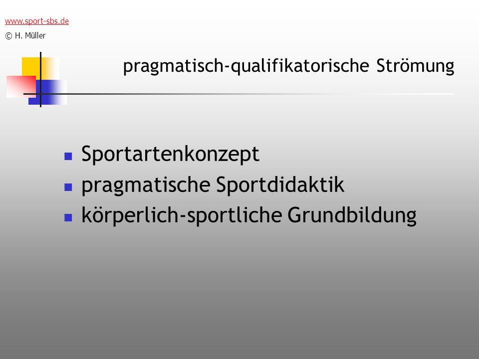 pragmatisch-qualifikatorische Strömung Sportartenkonzept pragmatische Sportdidaktik körperlich-sportliche Grundbildung www.sport-sbs.de © H. Müller