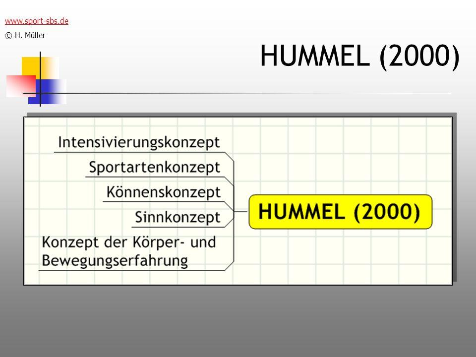HUMMEL (2000) www.sport-sbs.de © H. Müller