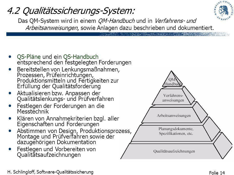 Folie 14 H. Schlingloff, Software-Qualitätssicherung 4.2 Qualitätssicherungs-System: Das QM-System wird in einem QM-Handbuch und in Verfahrens- und Ar