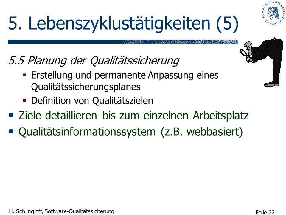 Folie 22 H. Schlingloff, Software-Qualitätssicherung 5. Lebenszyklustätigkeiten (5) 5.5 Planung der Qualitätssicherung Erstellung und permanente Anpas