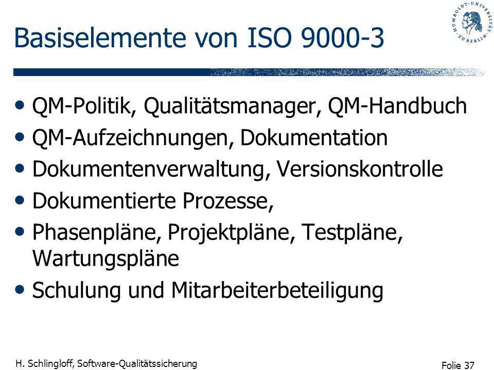 Folie 37 H. Schlingloff, Software-Qualitätssicherung Basiselemente von ISO 9000-3 QM-Politik, Qualitätsmanager, QM-Handbuch QM-Aufzeichnungen, Dokumen