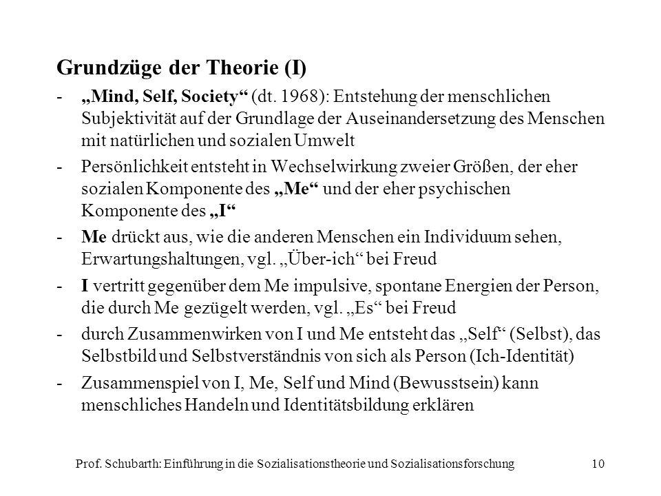 Prof. Schubarth: Einführung in die Sozialisationstheorie und Sozialisationsforschung10 Grundzüge der Theorie (I) -Mind, Self, Society (dt. 1968): Ents