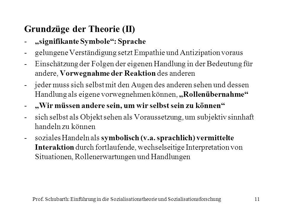 Prof. Schubarth: Einführung in die Sozialisationstheorie und Sozialisationsforschung11 Grundzüge der Theorie (II) -signifikante Symbole: Sprache -gelu