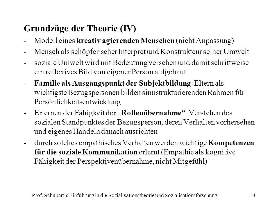 Prof. Schubarth: Einführung in die Sozialisationstheorie und Sozialisationsforschung13 Grundzüge der Theorie (IV) -Modell eines kreativ agierenden Men