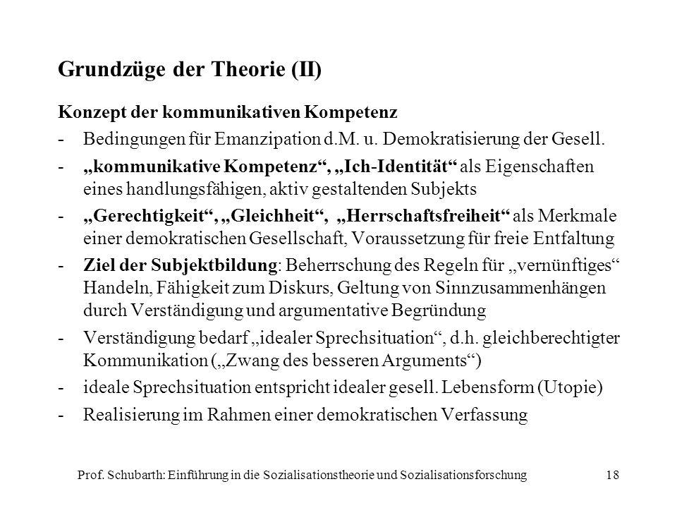 Prof. Schubarth: Einführung in die Sozialisationstheorie und Sozialisationsforschung18 Grundzüge der Theorie (II) Konzept der kommunikativen Kompetenz